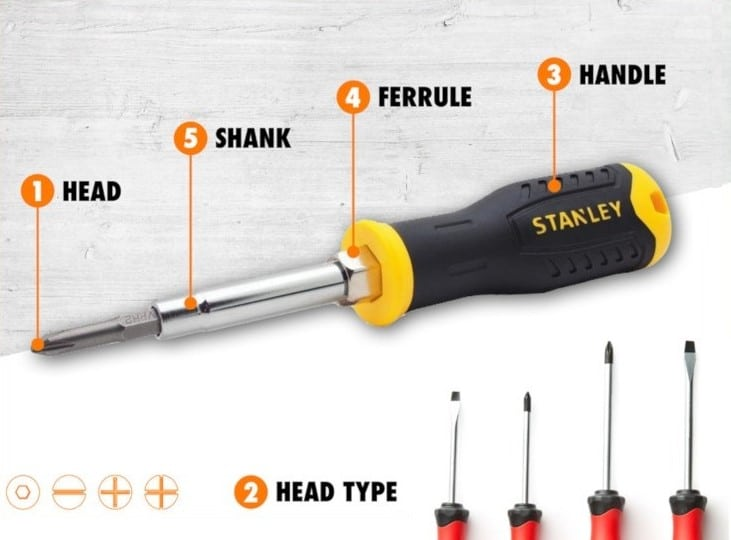 parts of a screwdriver