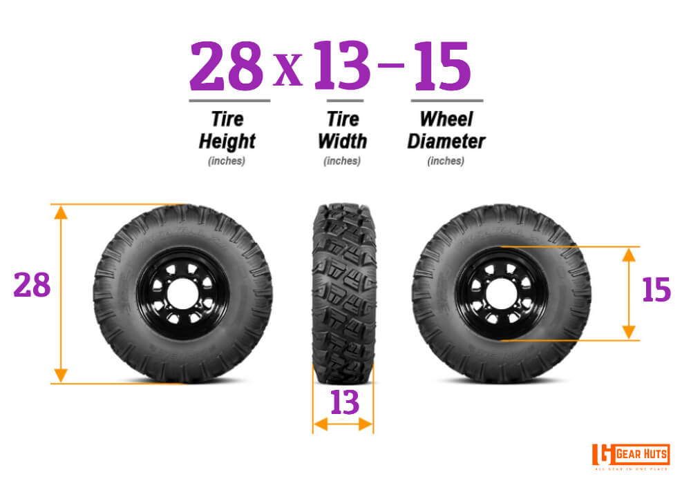 how to measure atv tires